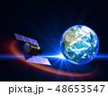 人工衛星 地球 日本 GPS 通信ネットワーク 48653547