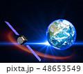人工衛星 地球 日本 GPS 通信ネットワーク 48653549