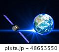 人工衛星 地球 日本 GPS 通信ネットワーク 48653550