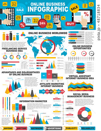 Infographic of online business and web marketing 48718834