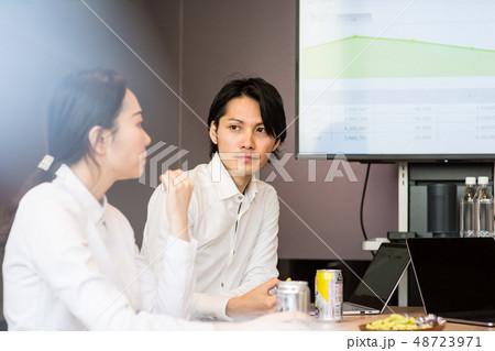ビジネス 交流会 勉強会 48723971