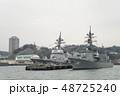 軍港の街横須賀、初めて湾内から軍艦を観る軍港クルーズ船に乗った。 48725240