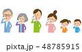 水 3世代 家族のイラスト 48785915