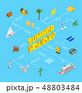 Cruise Ships Travel and Tourism Infographics Concept Card Poster 3d Isometric View. Vector 48803484