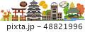 広島 48821996