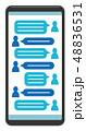 SNSのイメージ 48836531
