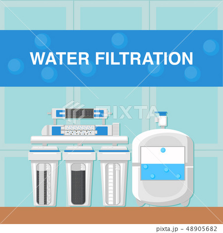 Water Filtration Poster Flat Template with Text 48905682