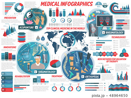 Medicine and health care infographic, vector 48964650