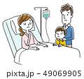 闘病している母親と家族 49069905