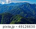 栂海新道・白鳥山から見る犬ヶ岳と朝日岳・雪倉岳 49126630