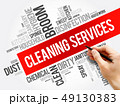 Cleaning Services word cloud collage 49130383