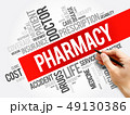 Pharmacy word cloud collage 49130386