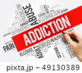 Addiction word cloud collage 49130389