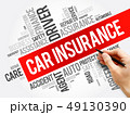 Car insurance word cloud collage 49130390