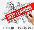 Deep Learning word cloud collage 49130391