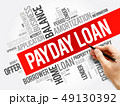 Payday Loan word cloud collage 49130392
