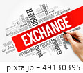 Exchange word cloud in different languages 49130395