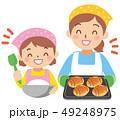 パン パン作り 料理のイラスト 49248975