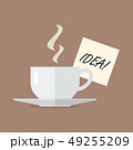 Cup of coffee with idea wording on sticky note 49255209