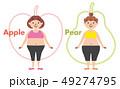 肥満 タイプ 女性 イラスト 49274795