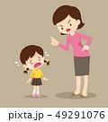子 子供 うるうるのイラスト 49291076
