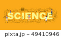 Design Concept Of Word SCIENCE Website Banner. 49410946
