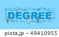 Design Concept Of Word DEGREE Website Banner. 49410955