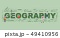 Design Concept Of Word Geography Website Banner. 49410956