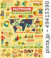 食 料理 食べ物のイラスト 49415390