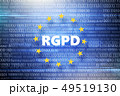 General regulations for protection of personal data 49519130