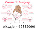 the girl with cosmetic surgery 49589090