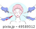 cosmetic surgery concept 49589312