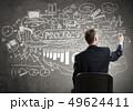 ビジネス 職業 作戦の写真 49624411