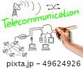 インターネット ネットワーク 通信の写真 49624926