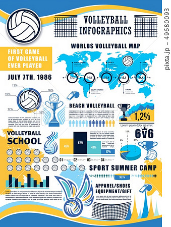 Volleyball sport tournament infographic diagrams 49680093