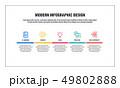 デザイン 柄 インフォメーションのイラスト 49802888