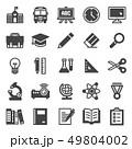EDUCATION ICON SET 25 49804002