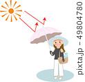 熱中症 対策 予防のイラスト 49804780