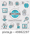 Bitcoin outline icons collection set. Modern technologies linear symbol pack. Template of thin line 49862297