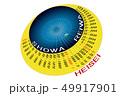 昭和 平成 令和の年号と西暦の体系 49917901