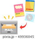 メール便 郵便受け 荷物のイラスト 49936045