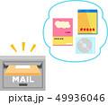 メール便 郵便受け 荷物のイラスト 49936046
