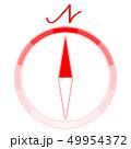 羅針盤(コンパス) 方角 文字 49954372