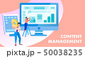 Content Management, Creation Vector Banner Concept 50038235