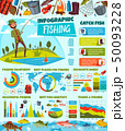 Fishing infographic, fish catch diagram charts 50093228