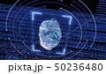指紋認証シリーズ 50236480