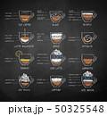 黒板 チョーク 白亜のイラスト 50325548