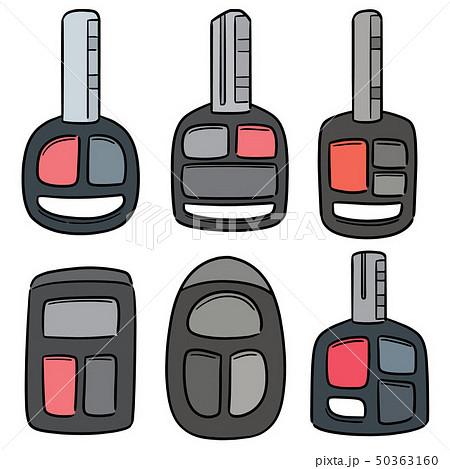 vector set of car keys 50363160