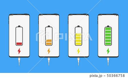 Smartphone, Mobile Energy Battery indicator 50366758