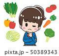 野菜 悩む 高校生のイラスト 50389343